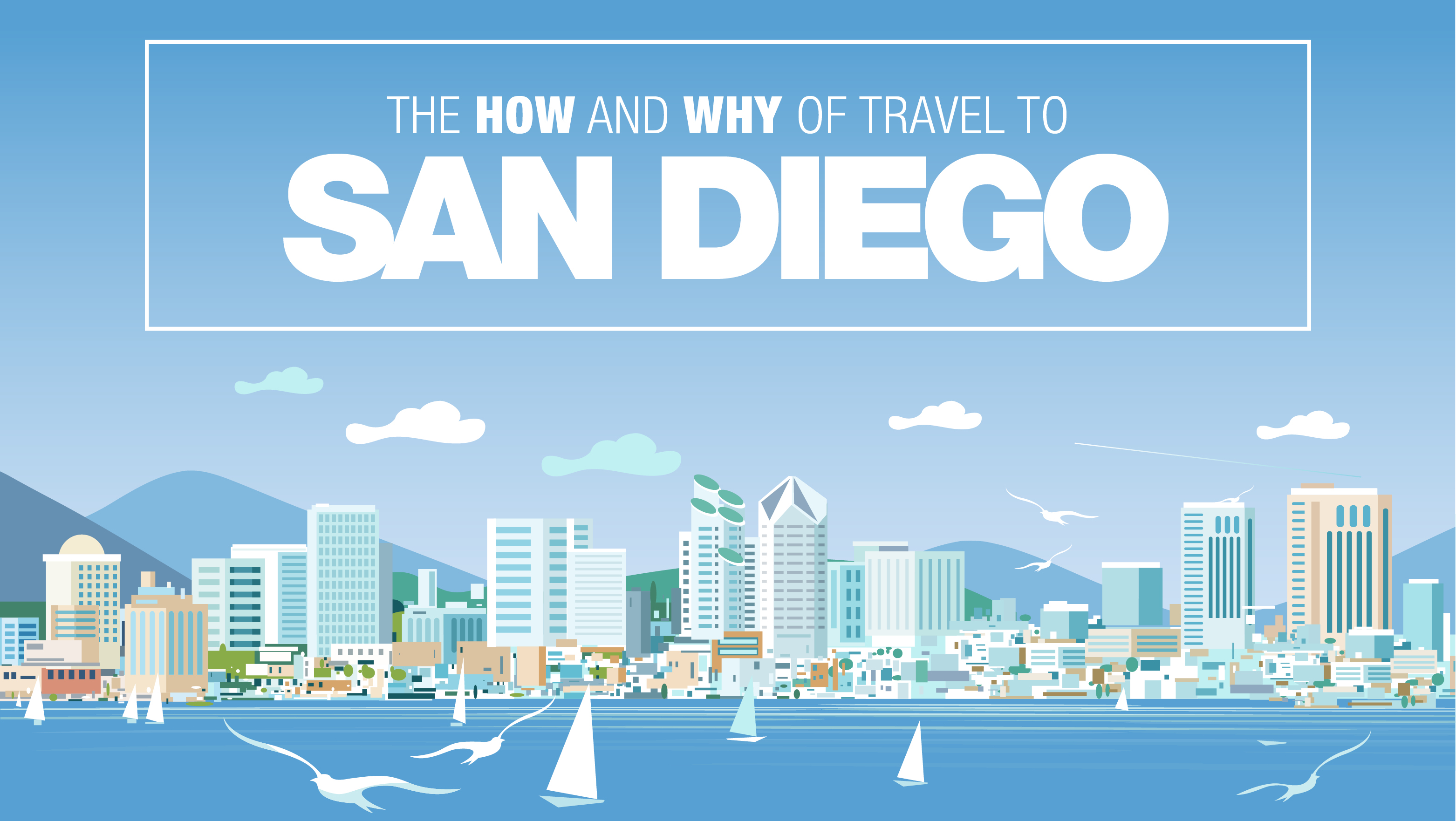 """The How and Why of Travel to San Diego"" with San Diego skyline graphic"