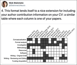 Tweet from Eric Steinmetz with visual matrix
